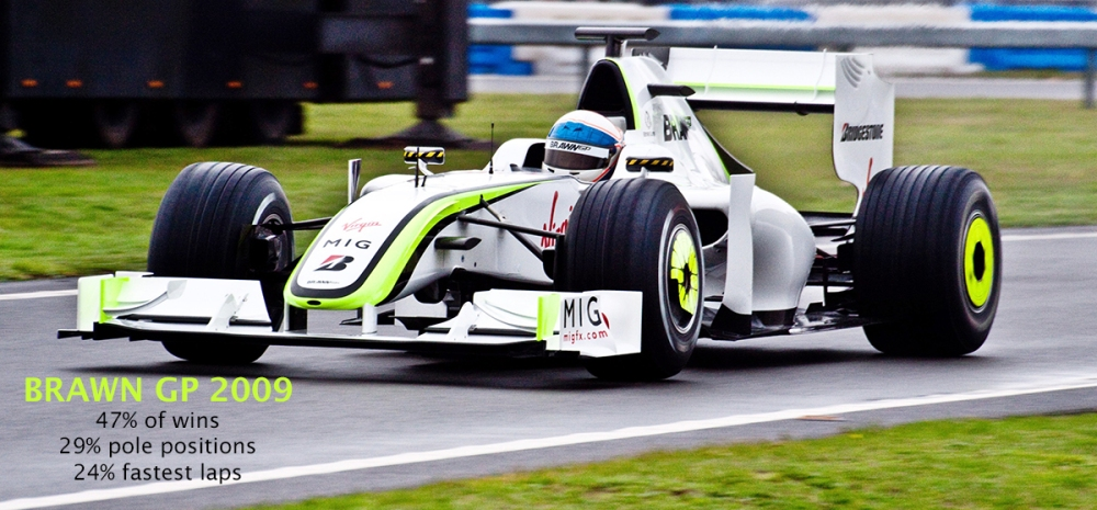 Brawn GP 2009 F1 Dominance Stats