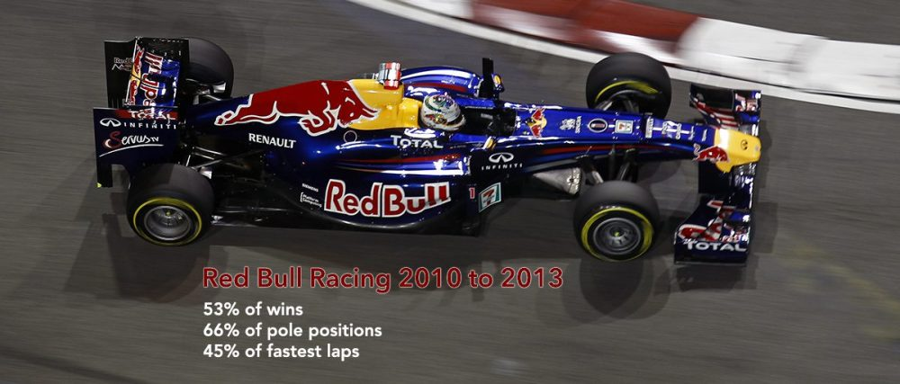 Red Bull Racing F1 Dominance Stats